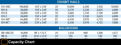 Myrtle Beach Convention Center Capacity Chart